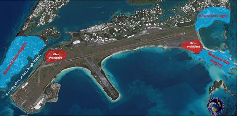 Simplified Kite flying Diagram around TXKF Bermuda March 29 2018
