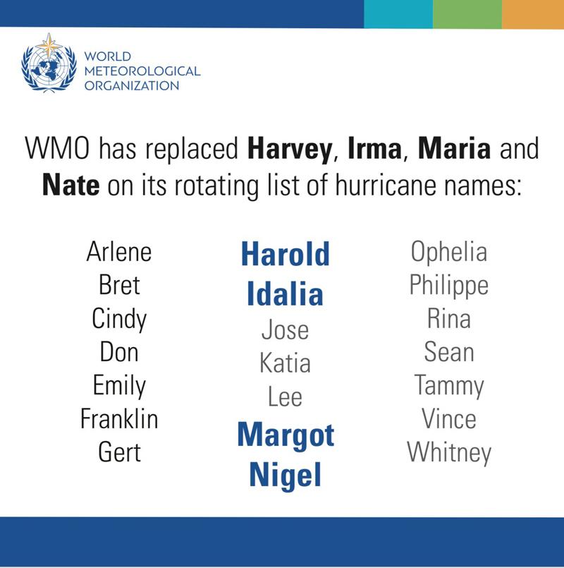 WMO Bermuda April 12 2018