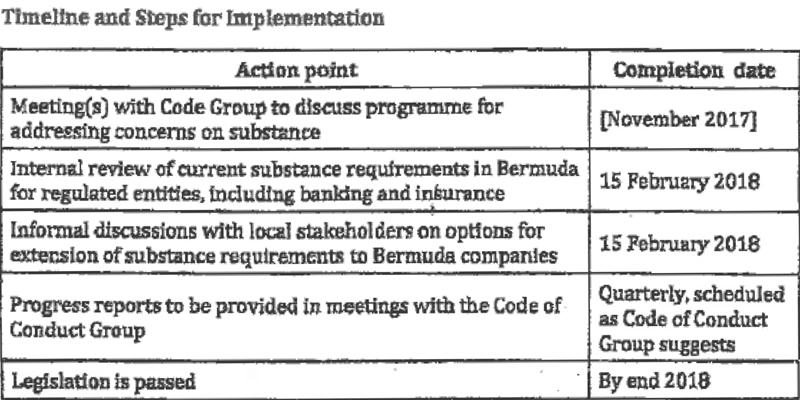 EU Timeline and steps for implementation Bermuda June 7 2018