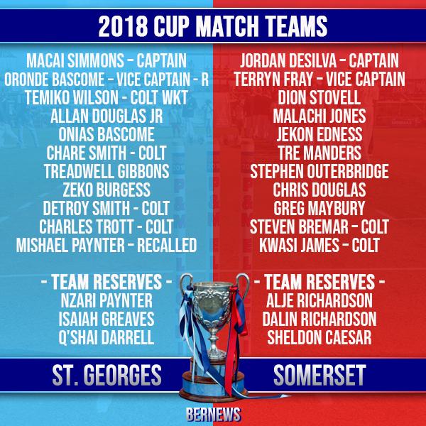 Cup Match 2018 Player List