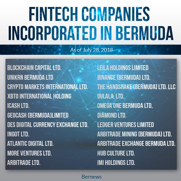Fintech Companies Incorporated In Bermuda July 28 2018