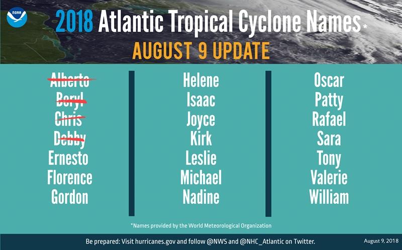 NOAA Names - Outlook Aug 9 update 2018 - NOAA.png
