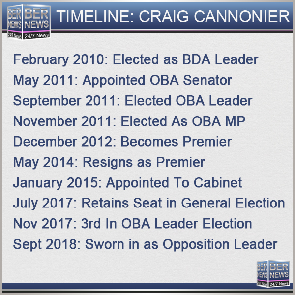A Timeline of Craig Cannonier as of sept 24 2018