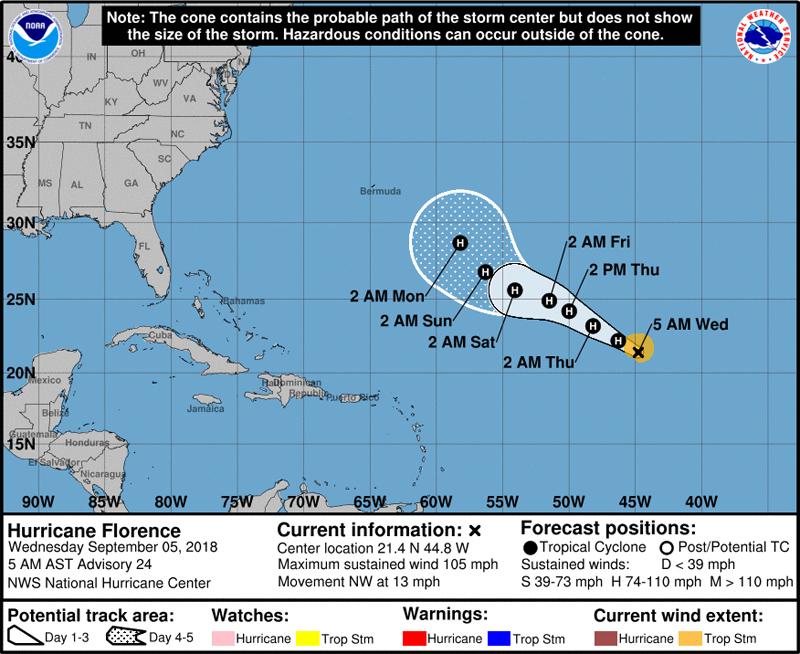 NHC Hurricane Florence September 5 2018