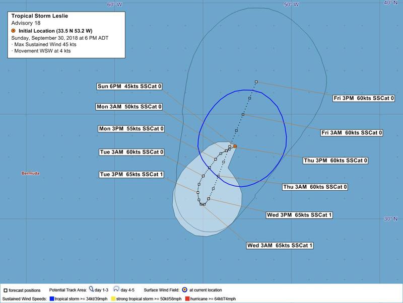 Tropical Storm Leslie Bermuda Sept 30 2018 BWS