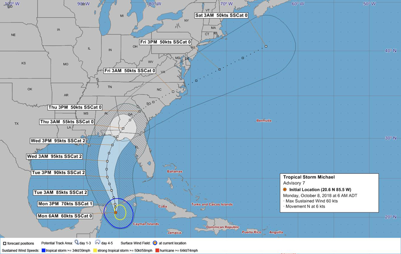 Tropical Storm Michael Bermuda October 8 2018 BWS