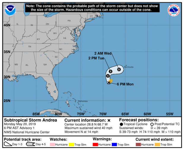 0_5day_cone_no_line_and_wind andrea 2019 may 20