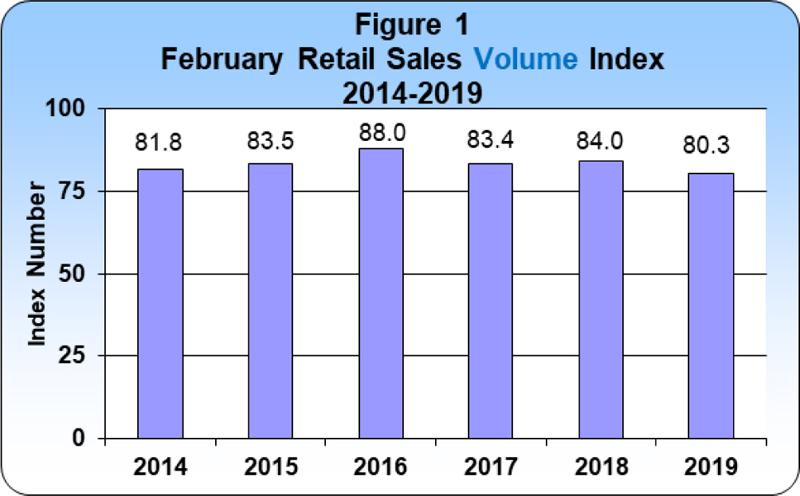 2 February 2019 Retail Sales publication