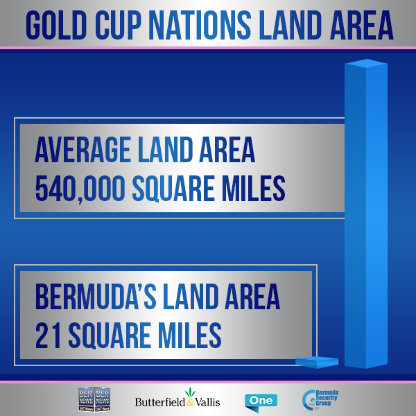 Bernew charts for 2019 Gold Cup comparisons Bermuda June 23432 (1)