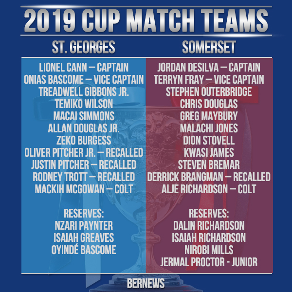 2019 cup match players list
