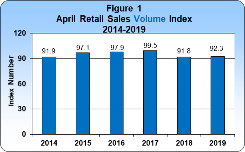 4-April 2019 Retail Sales publication