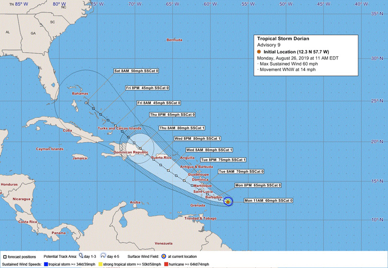 BWS Tropical Storm Dorian Bermuda August 2019