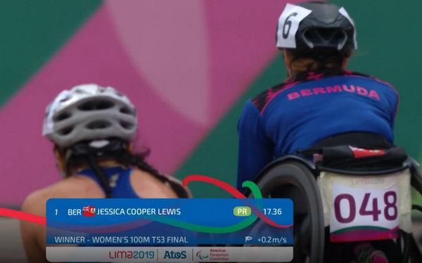 Jessica Lewis wins 100m gold 2019 Parapan (1)