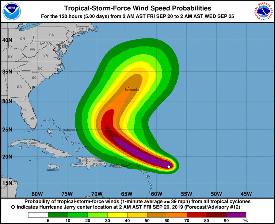 Hurricane Name Bermuda September 20 2019 NHC
