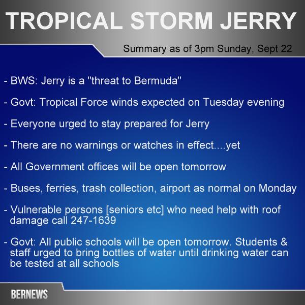 TS Jerry 3pm Sunday Sept 22 2019