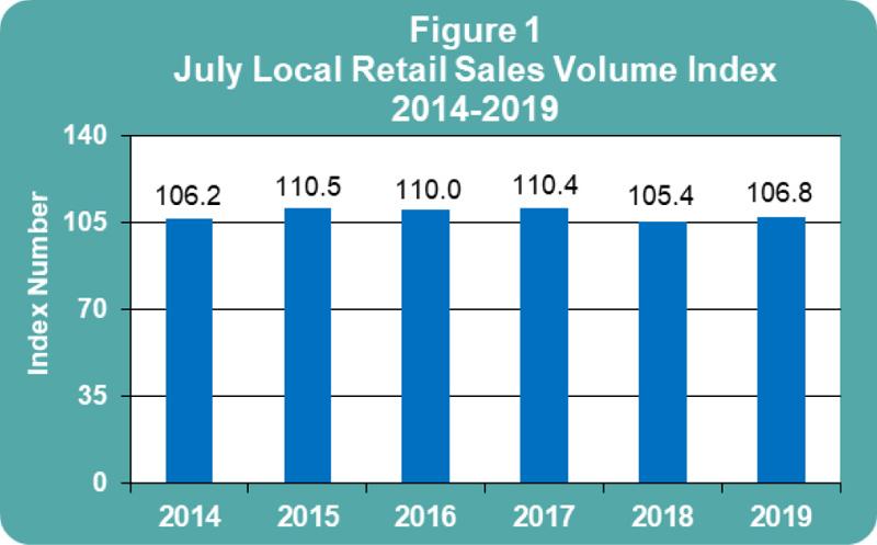 7-July 2019 Retail Sales publication