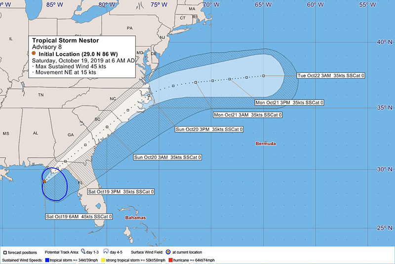 Hurricane Name Bermuda Oct 19 2019 BWS