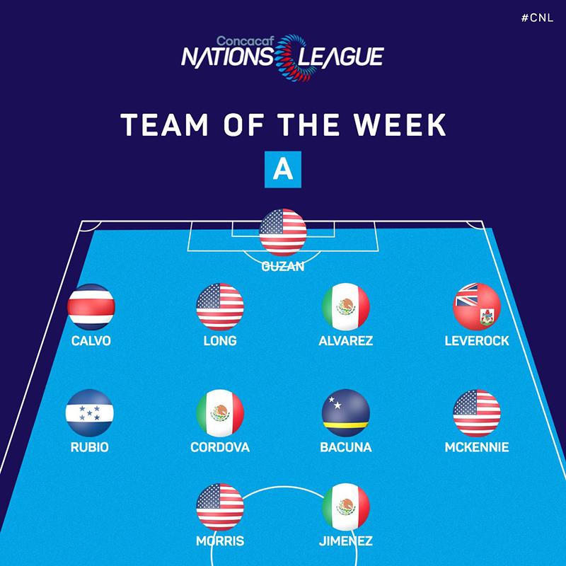 CNL Team Of The Week Bermuda Nov 2019