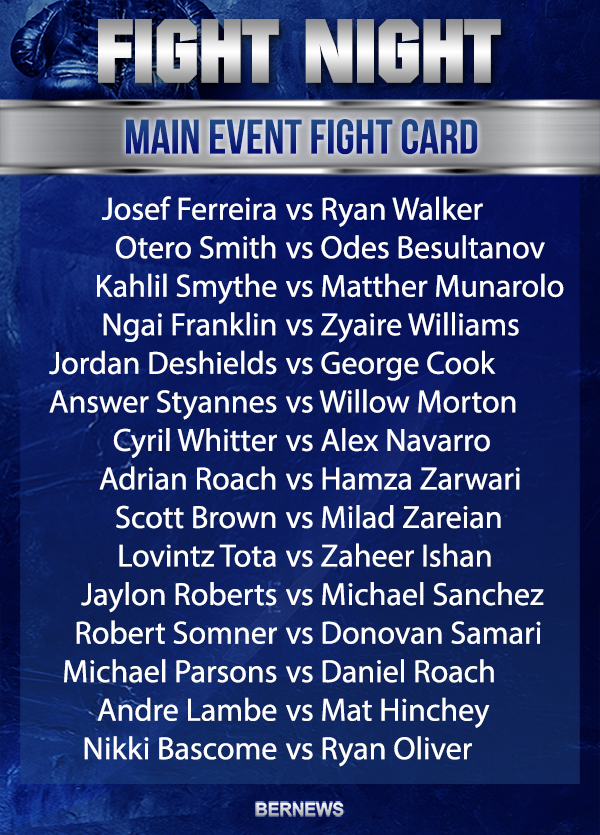 600px Card Fight Night Boxing 2020