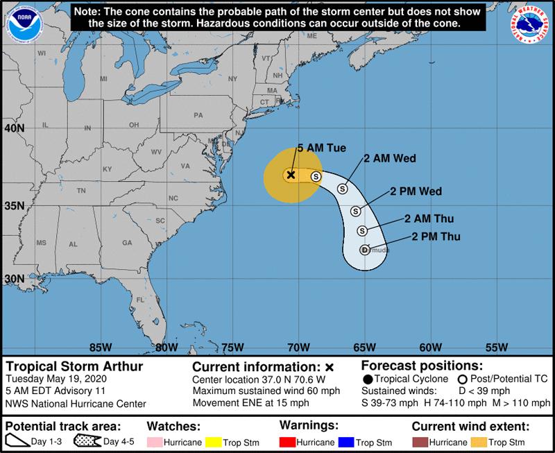 NHC Tropical Storm Arthur May 19 2020