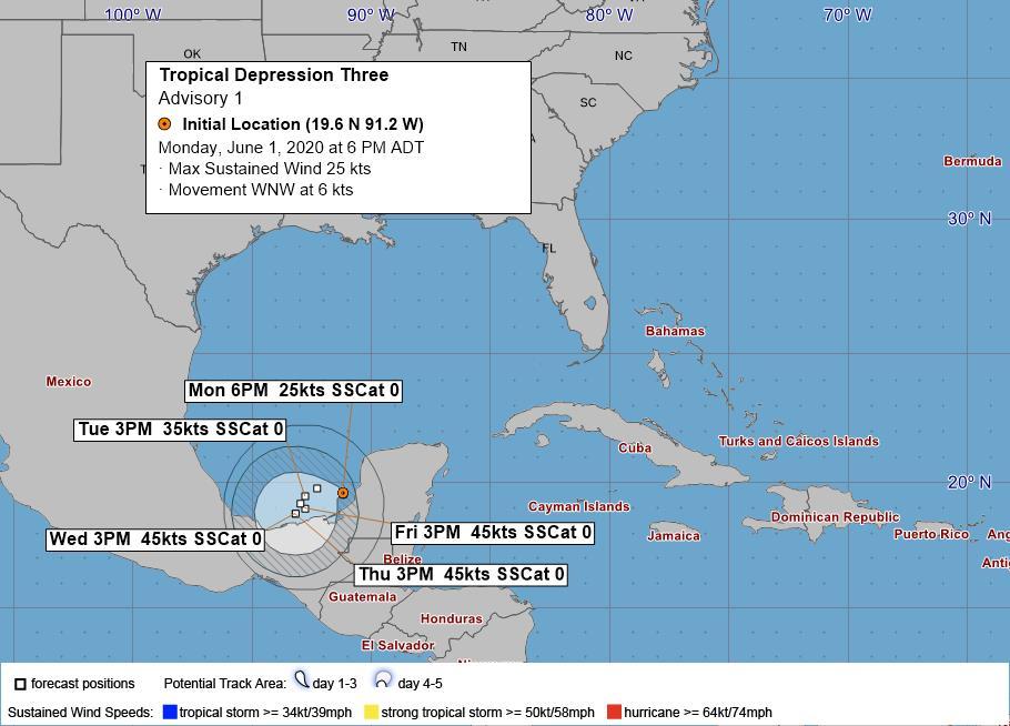 Hurricane Name Bermuda June 1 2020 BWS
