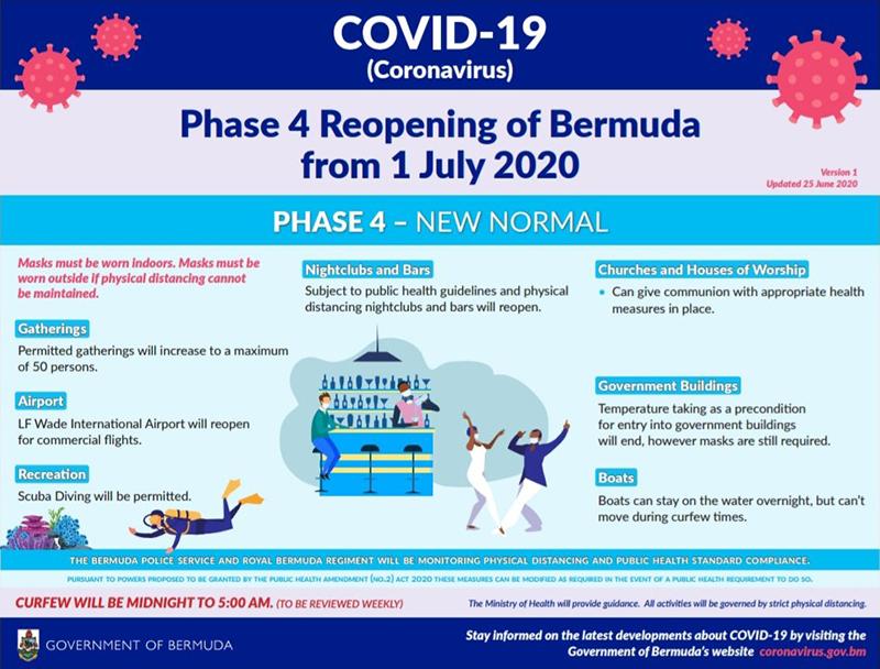 Phase 4 Bermuda June 25 2020 final