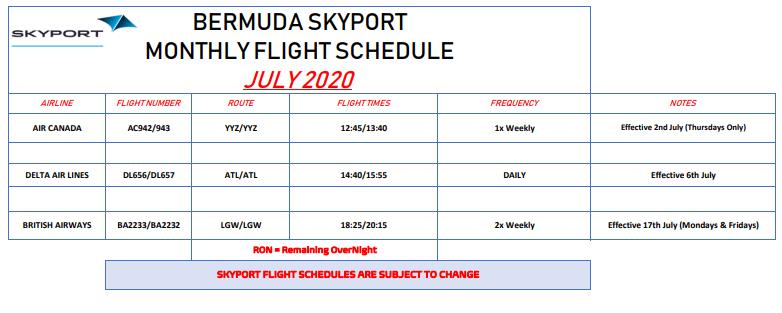 Screenshot flight sch 2020