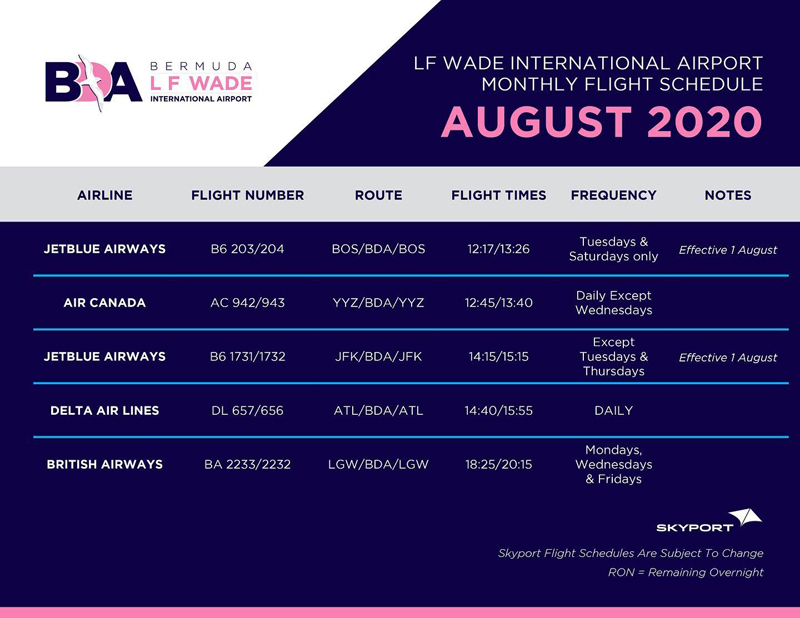 August's flight schedule