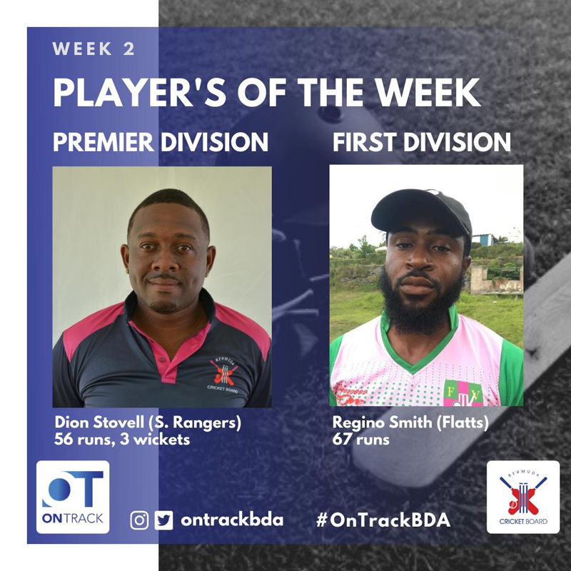 BCB T20 Domestic League Players Of The Week