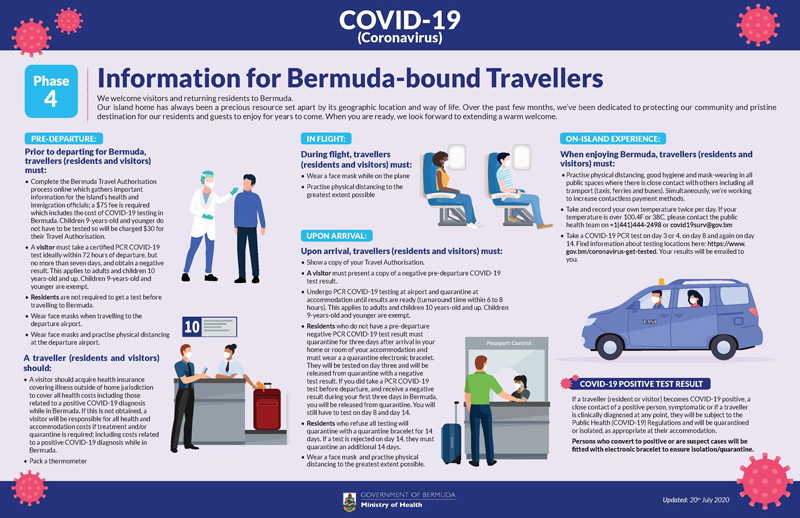 Covid19 Info for Bermuda-bound Travellers July 2020