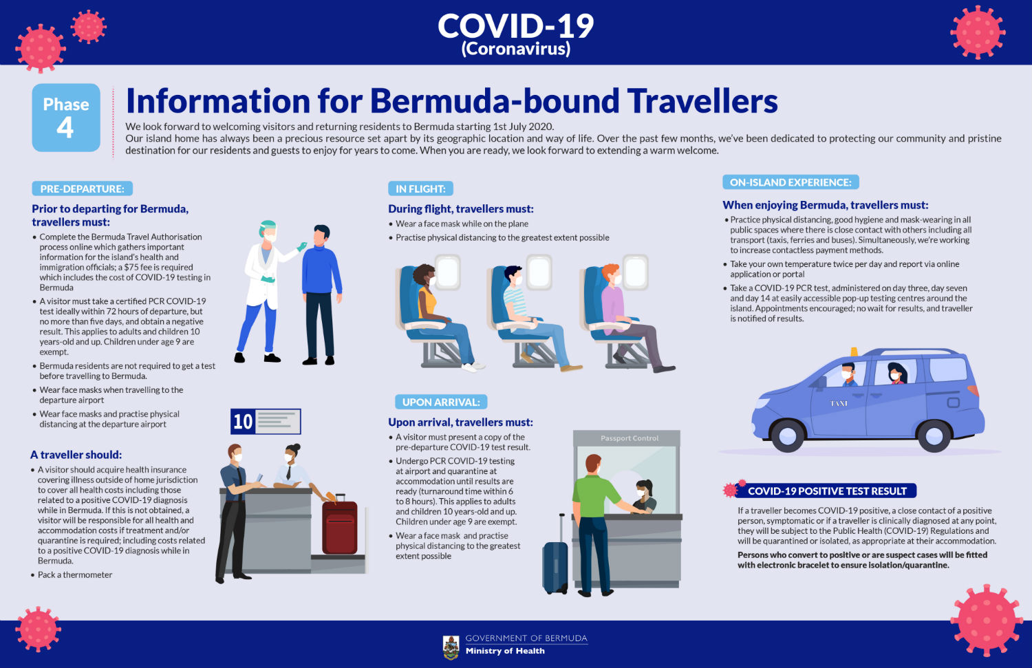 Phase4_Information_for_Bermuda-bound_Travellers-july-2020