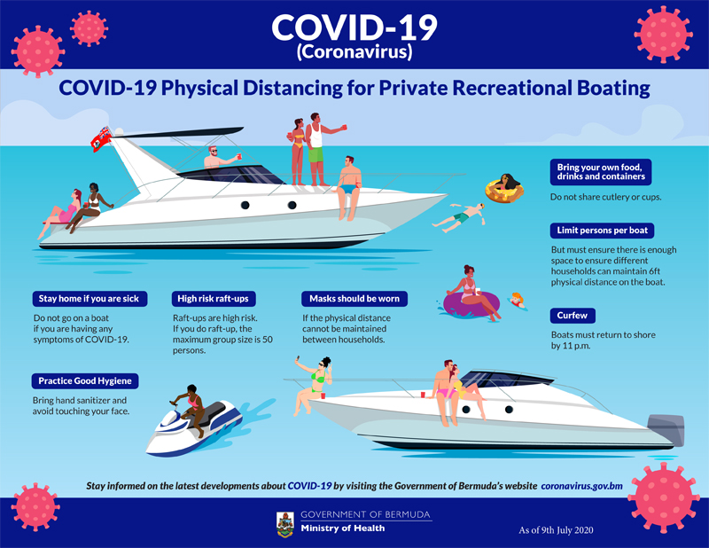 Recreational Boating Bermuda July 2020
