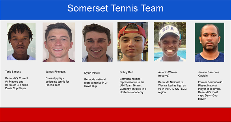 Somerset Tennis Team Bermuda July 24 2020