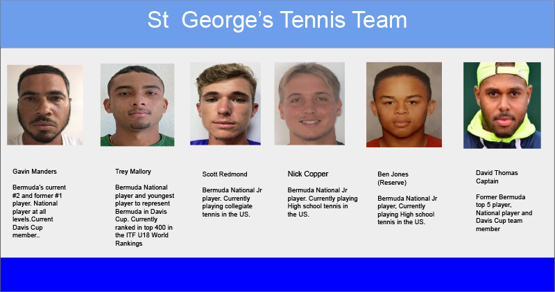 St Georges Tennis Team  Bermuda July 24 2020