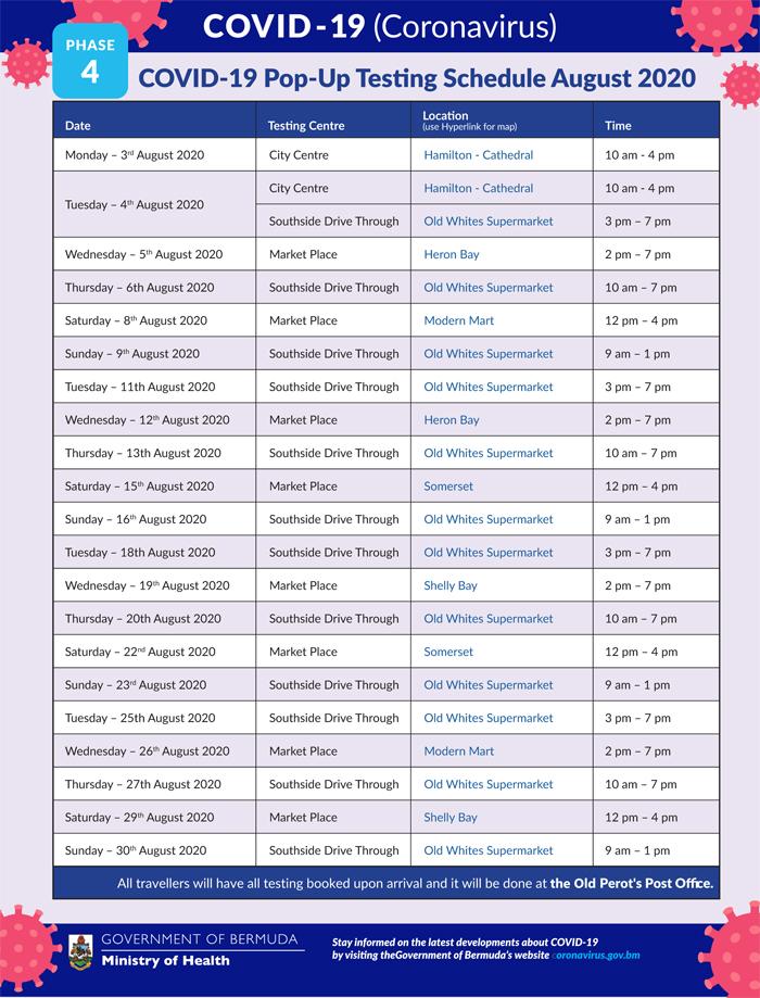 August popup testing schedule Bermuda August 2020