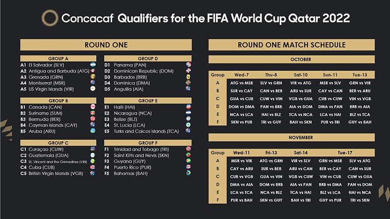 Concacaf Qualifiers For FIFA World Cup Qatar Aug 2020 1