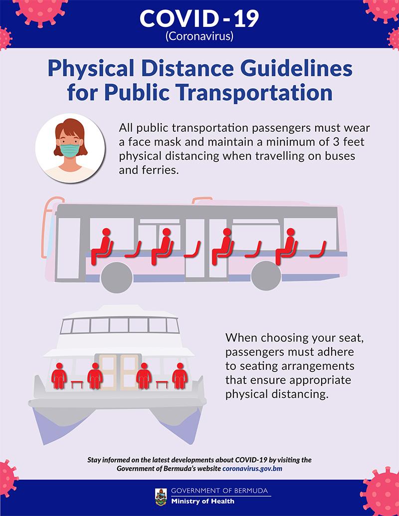 Covid-19 Public Transportation Regulations