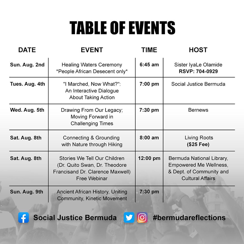 Table of events Bermuda August 3 2020