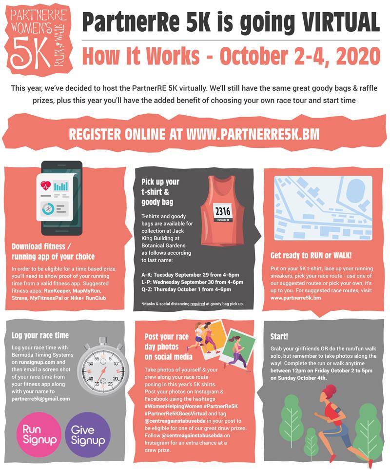 PartnerRe 5K Bermuda September 2020 (2)