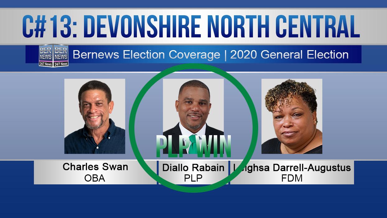 2020-Election-Candidates-C13-Devonshire-North-Central-PLP