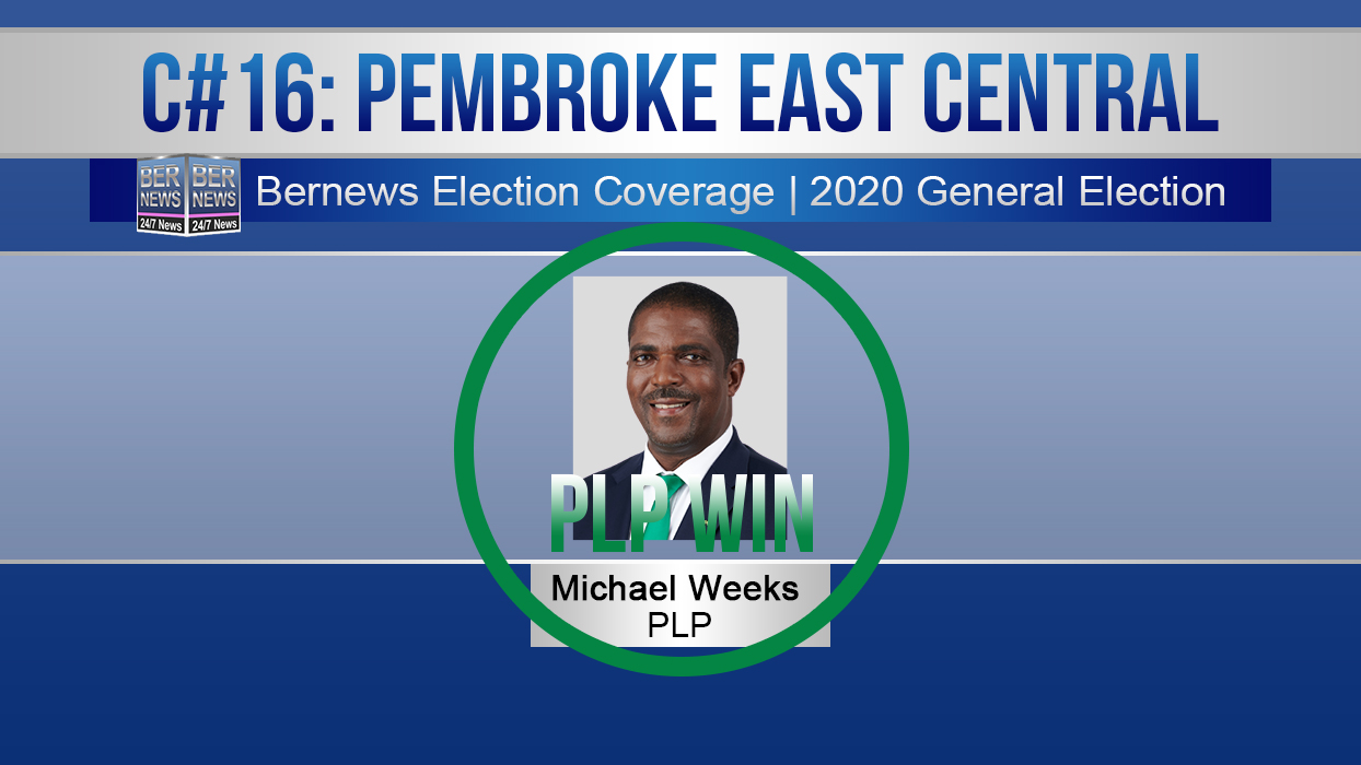 2020-Election-Candidates-C16-Pembroke-East-Central-PLP