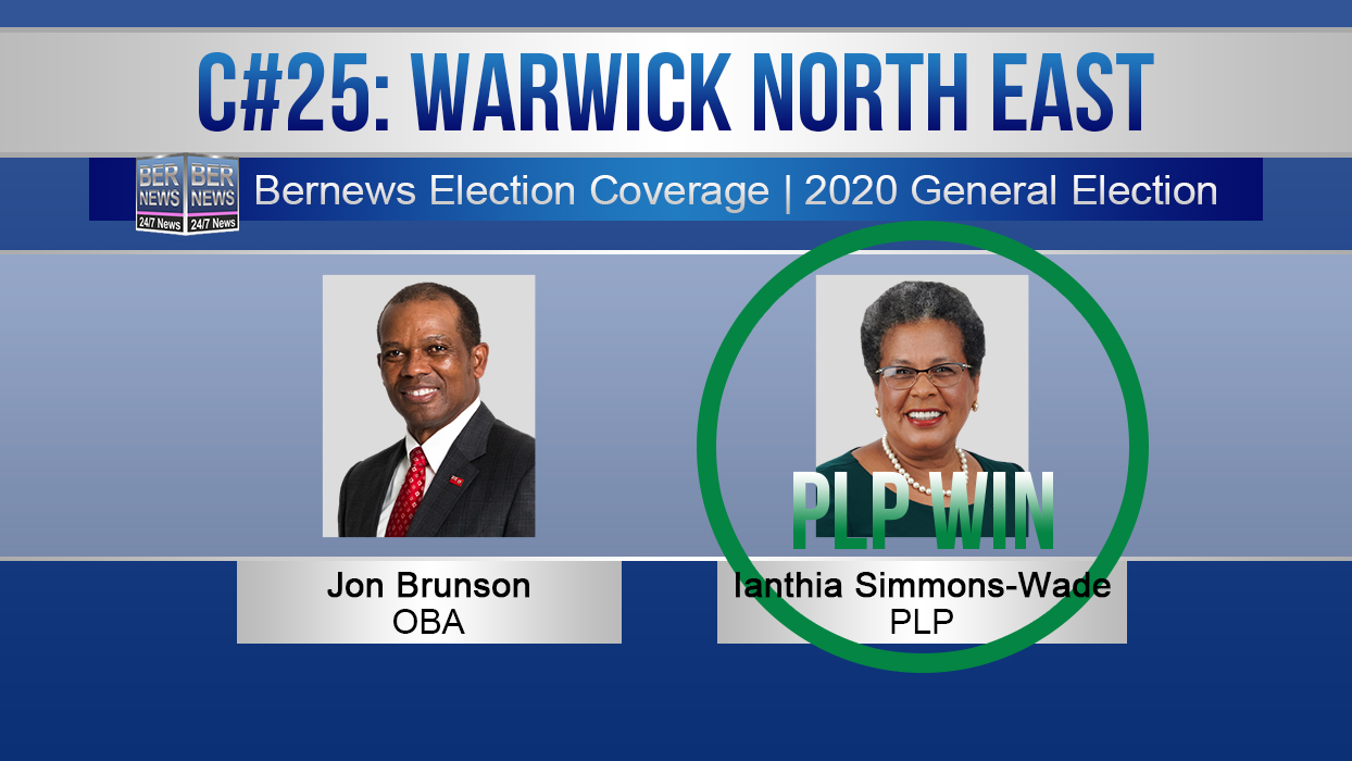 2020-Election-Candidates-C25-Warwick-North-East-PLP
