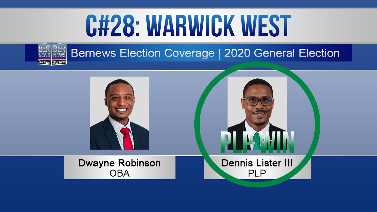 2020-Election-Candidates-C28-Warwick-West-PLP