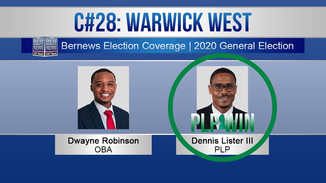 2020-Election-Candidates-C28-Warwick-West-PLP