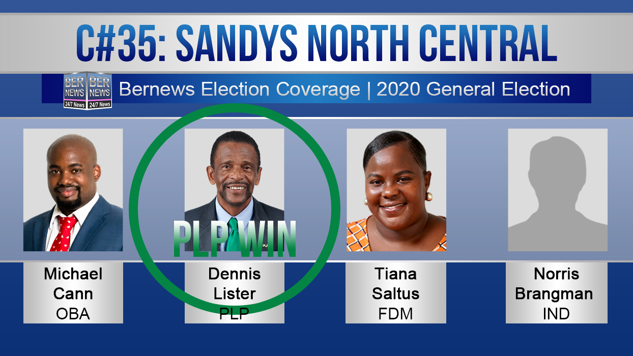 2020-Election-Candidates-C35-Sandys-North-Central-PLP