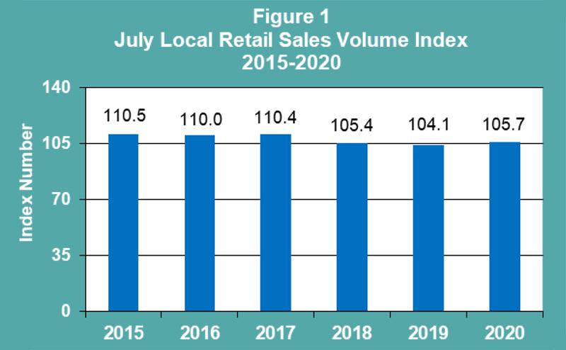 7-July 2020 Retail Sales publication-1