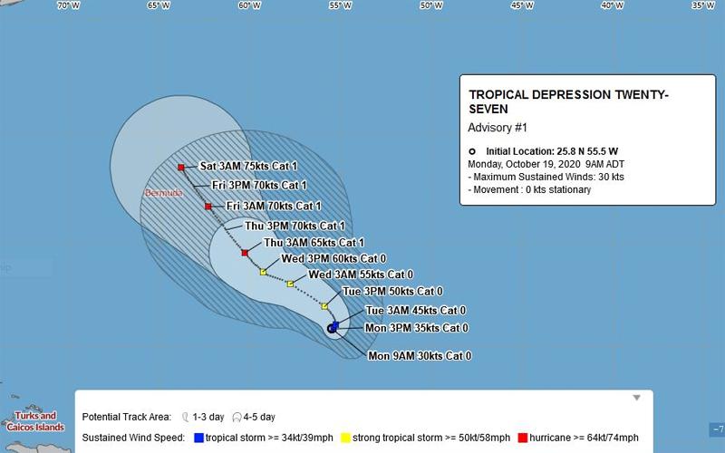 BWS Tropical Depression Twenty-Seven Oct 19 2020