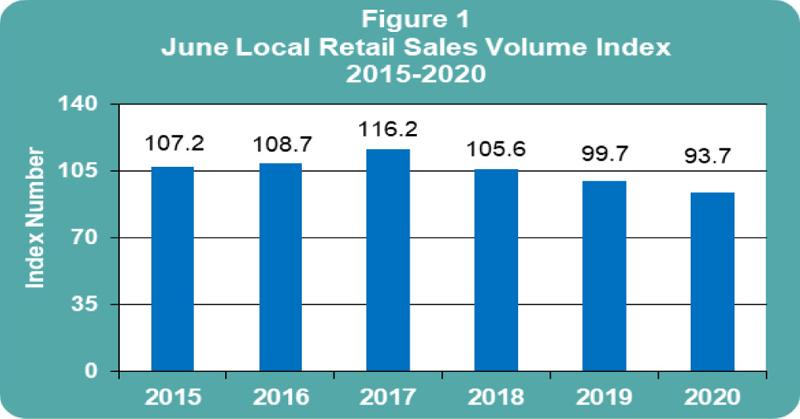 June 2020 Retail Sales publication