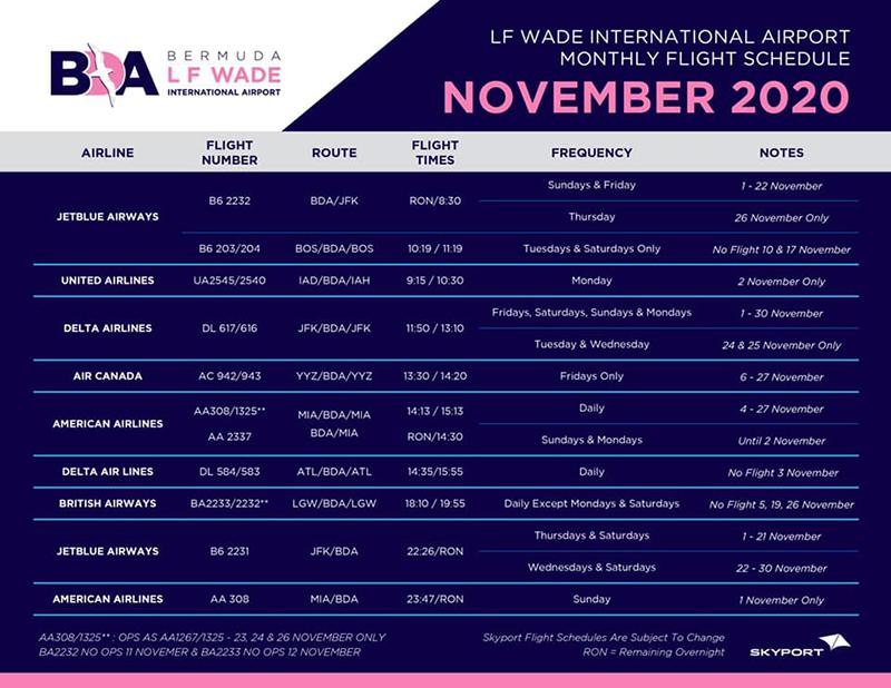 Skyport November Flight Schedule