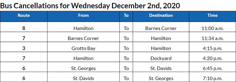 Bus cancellations AM Bermuda Dec 2 2020